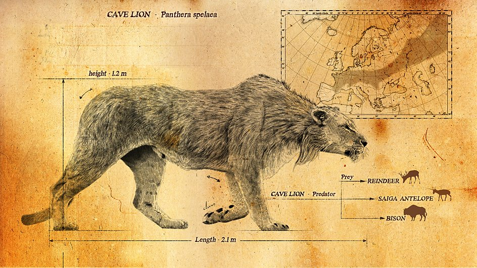 Ice Age Giants and the cave lion